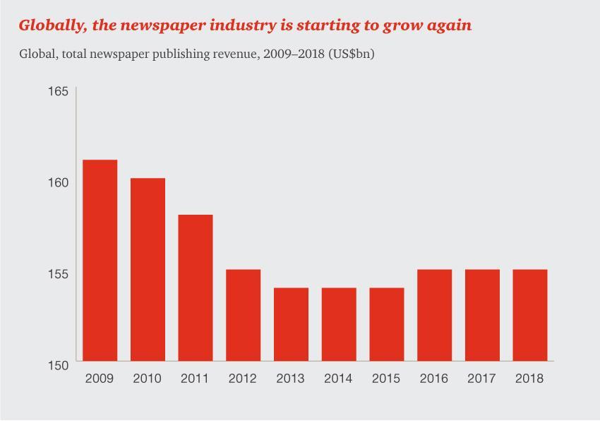A nivel global, los diarios en papel siguen siendo negocio