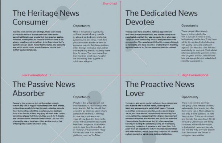 Los jóvenes y su visión de las noticias