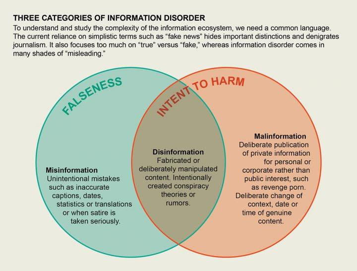 Problemas de información y un nuevo desorden global