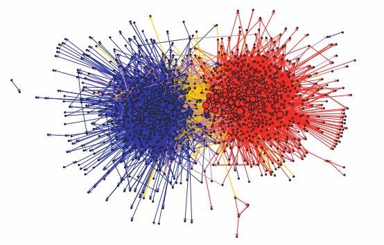 Redes sociales ≠ Polarización política