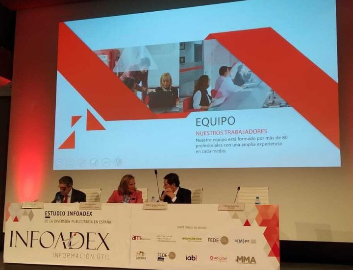 En España, la inversión publicitaria en medios digitales superó a la realizada en televisión
