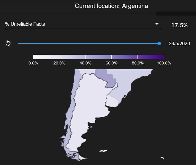La Argentina tiene baja exposición a contenidos poco confiables en Twitter